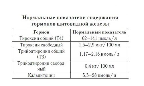 Справка от фтизиатра Кропоткинская