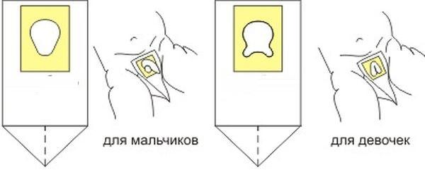 Сколько мочи надо для общего анализа грудничка Медицинское заключение о состоянии здоровья 1-й Электрозаводский переулок