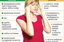 Симптомы избытка и недостатка железа
