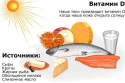Польза витамина Д при рахите