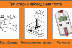 Проверка МНО крови