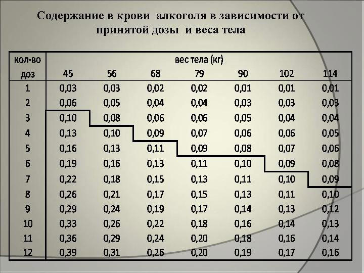 Справка от стоматолога Гагаринский район